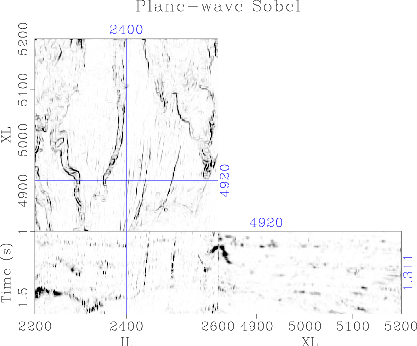 f5109c0d96d ... the interpretation process by enhancing edges in seismic images and  providing a quantitative measure of the significance of discontinuous  features.